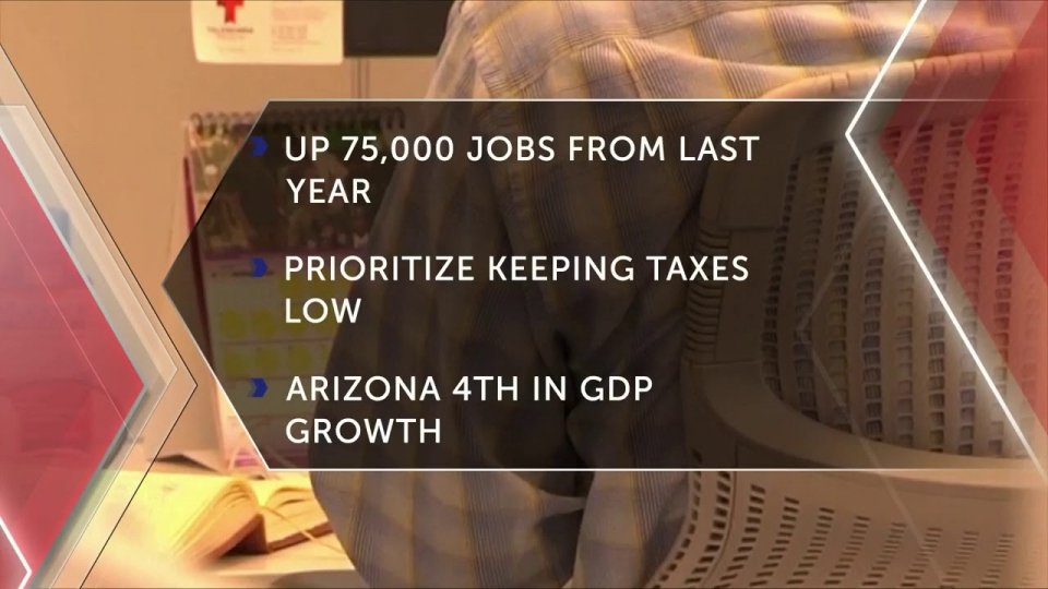 KYMA: Arizona Has Added More Than 300,000 New Jobs