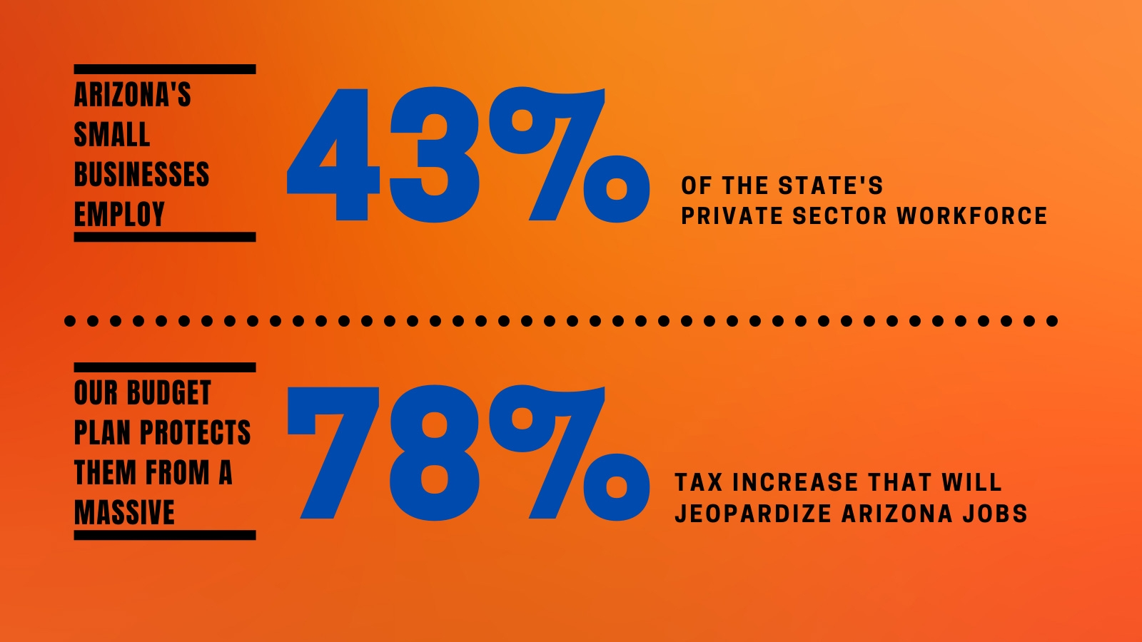 Protect business from tax increase